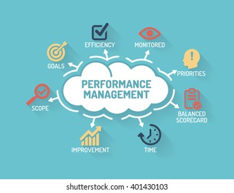 Performance Management - Chart with keywords and icons - Flat Design