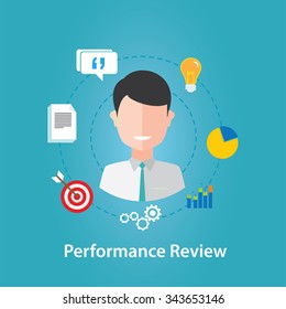 Performance Review  human resource