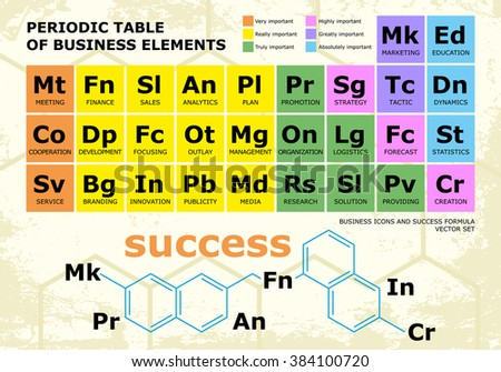 Periodic table business elements vector icons stock vector royalty periodic table of business elements vector icons set urtaz Image collections