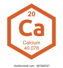 Periodic table Calcium