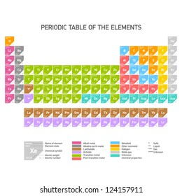Periodic table images stock photos vectors shutterstock periodic table of the chemical elements vector urtaz Images