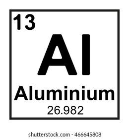 Periodic table element Aluminium