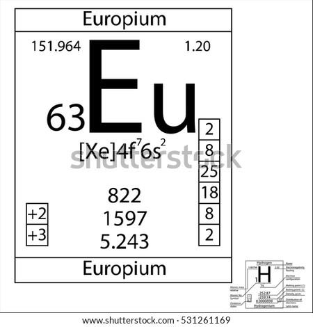 Periodic Table Element Europium Basic Properties Stock Vector
