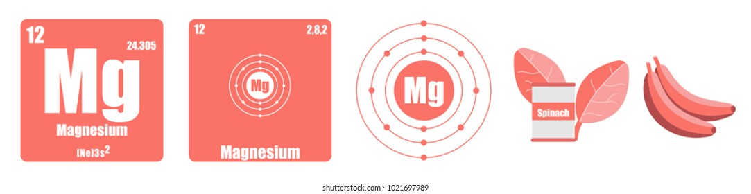 Alkaline earth metals images stock photos vectors shutterstock periodic table of element group ii the alkaline earth metals magnesium urtaz