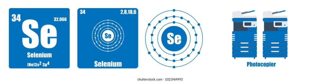 Periodic Table of element group VI  Selenium