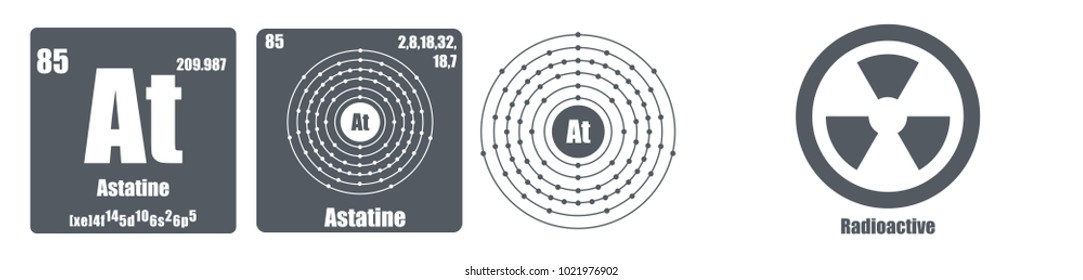 Periodic Table Element Group Vii Halogens Stock Vector Royalty Free