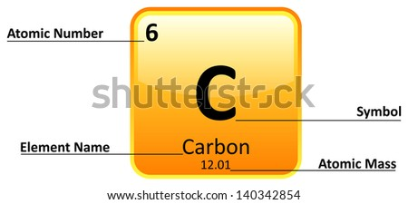 Periodic Table Element Information Stock Vector Royalty Free
