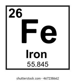 Periodic table element Iron