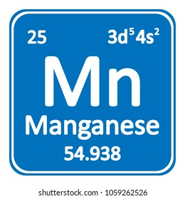 Periodic table element manganese icon on white background. Vector illustration.