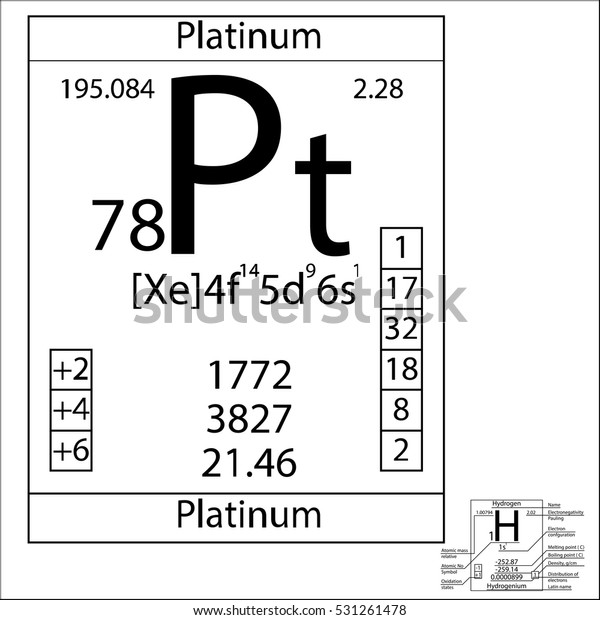Periodic Table Element Platinum Basic Properties Stock