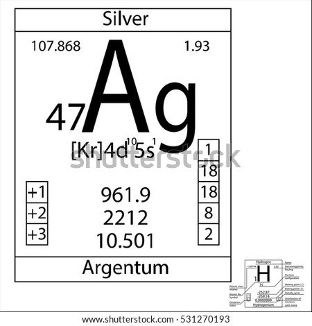 Periodic Table Element Silver Basic Properties Stock Vector Royalty