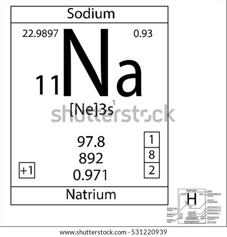 Periodic Table Element Sodium Basic Properties Stock Vector Royalty