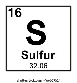 Periodic table element Sulfur