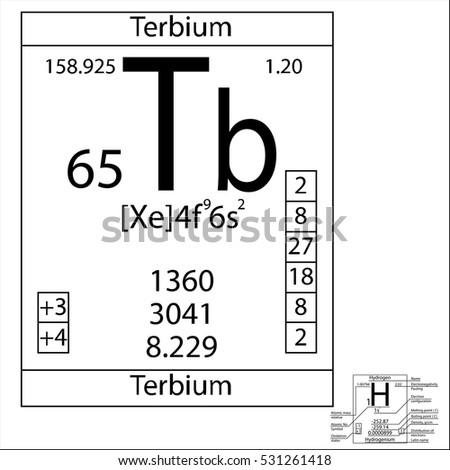 Periodic Table Element Terbium Basic Properties Stock Vector