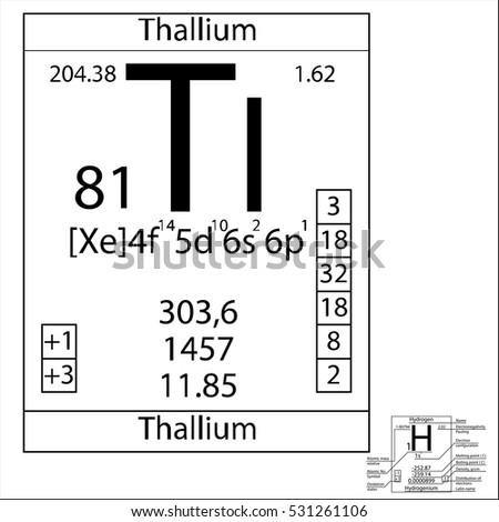Periodic Table Element Thallium Basic Properties Stock Vector