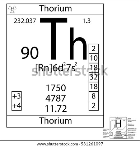 Periodic Table Thorium Choice Image Periodic Table Of Elements List