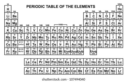 Periodic table of elements images stock photos vectors shutterstock periodic table of elements urtaz Images