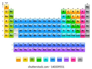 Periodic table elements chalk font on stock illustration 215706853 periodic table of elements urtaz Gallery