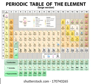Lanthanides images stock photos vectors shutterstock periodic table of the elements with atomic number symbol and weight large version urtaz Image collections