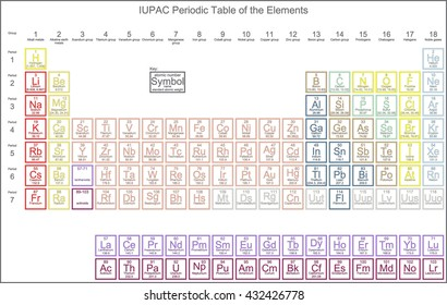 Iupac images stock photos vectors shutterstock periodic table of the elements with atomic number symbol and weight approved by the urtaz Image collections