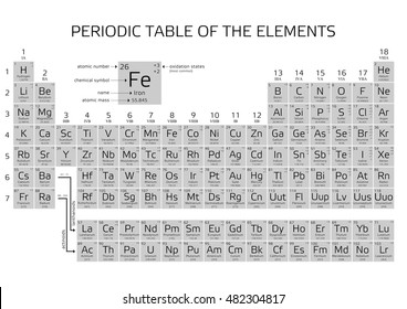 Periodic table elements atomic number weight stock vector royalty periodic table of the elements with atomic number weight and symbol vector illustration urtaz Images
