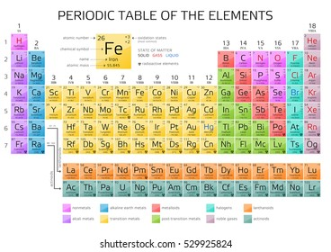 Periodic table elements atomic number weight stock photo photo periodic table of the elements with atomic number weight and symbol vector illustration urtaz Images