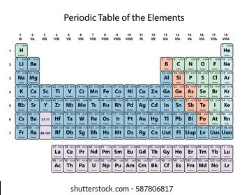 Periodic table elements atomic number symbol stock vector 88068415 periodic table of the elements with atomic number symbol and weight with color delimitation on urtaz Images