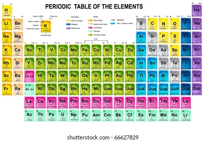 Periodic table elements element name element stock vector periodic table of the elements with atomic number symbol and weight urtaz Gallery
