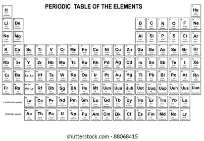 Periodic Table of the Elements with atomic number, symbol and weight