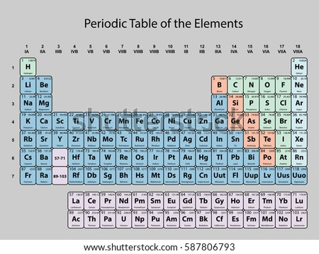Periodic Table Elements Atomic Number Symbol Stock Vector Royalty