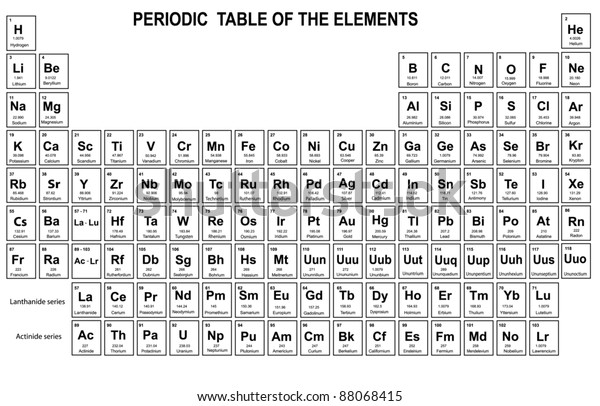 Periodic Table Elements Atomic Number Symbol Stock Vector