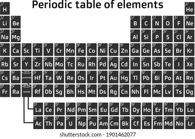 Periodic table of elements black version