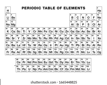 Periodic table of elements, black and white. Periodic table, tabular display of the 118 known chemical elements. With atomic numbers, chemical names and symbols. English labeled. Illustration. Vector.