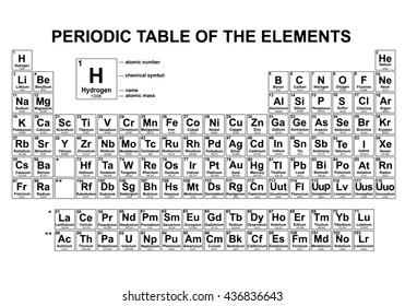 Atomic mass images stock photos vectors shutterstock periodic table of the elements black and white vector illustration with names atomic mass urtaz Gallery