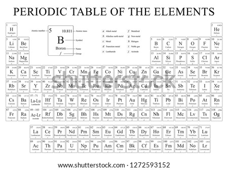 Periodic Table of Elements in black and white with the 4 new elements  included on November c9f82e84d4c33