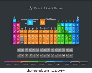 Table of elements images stock photos vectors shutterstock periodic table of elements with color delimitation urtaz Images