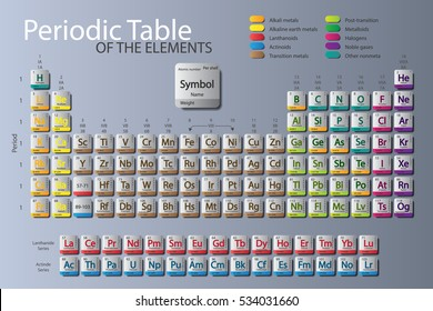 Periodic Table Of Elements With Color Delimitation.The new periodic is updated Nihonium, Moscovium, Tennessine, Oganesson.Last updated June 8, 2559.