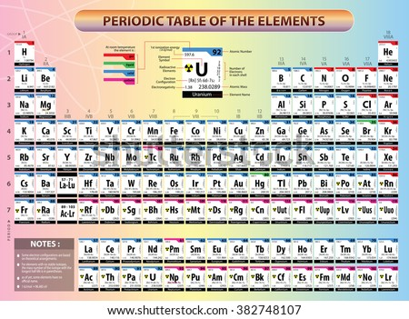 Periodic Table Elements Element Name Element Stock Vector Royalty