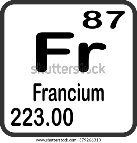 Periodic Table Elements Francium Stock Vector Royalty Free