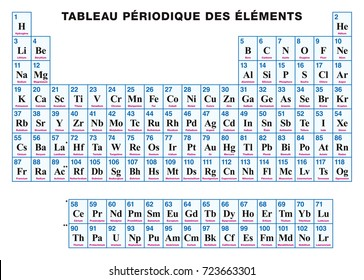 Periodic table elements 118 chemical elements stock vector royalty periodic table of the elements french tabular arrangement of the chemical elements with their urtaz Gallery