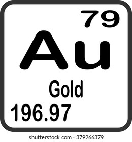 Periodic table element gold au white stock vector royalty free periodic table of elements gold urtaz Images