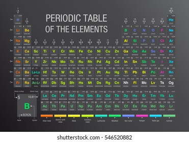 Periodic Table of the Elements in gray background with the 4 new elements ( Nihonium, Moscovium, Tennessine, Oganesson ) included on November 28, 2016 by the IUPAC