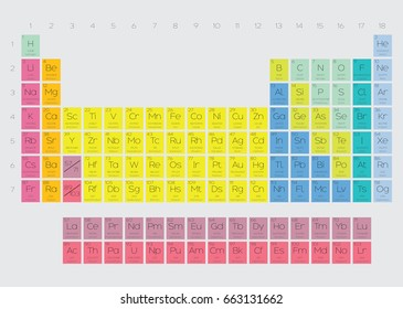 a periodic table of the elements illustration with atomic number symbol atomic weight and - Periodic Table Zi