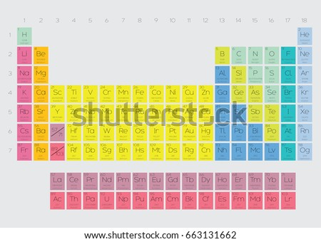 Periodic Table Elements Illustration Atomic Number Stock Vector