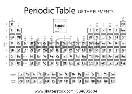 Periodic Table Elements New Periodic Updated Stock Vector Royalty