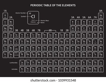 Periodic table of elements on a dark background.Shows atomic number, symbol, name and atomic weight. Vector Illustration