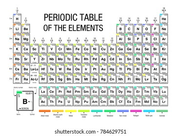 periodic table of elements on white background with the 4 new elements included on november 28