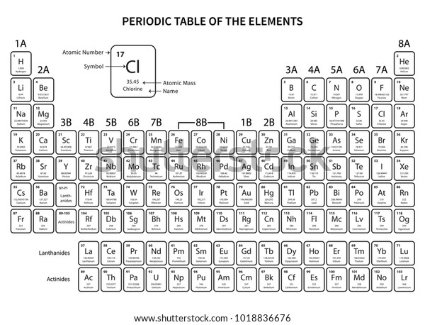 Periodic Table Elements On White Backgroundshows Stock