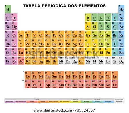 Labeled Periodic Table >> Periodic Table Elements Portuguese Labeling Tabular Stock Vector