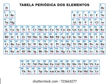 Periodic Table of the elements. PORTUGUESE. Tabular arrangement of the chemical elements with atomic numbers, symbols and names. 118 confirmed elements and complete seven rows. Illustration. Vector.